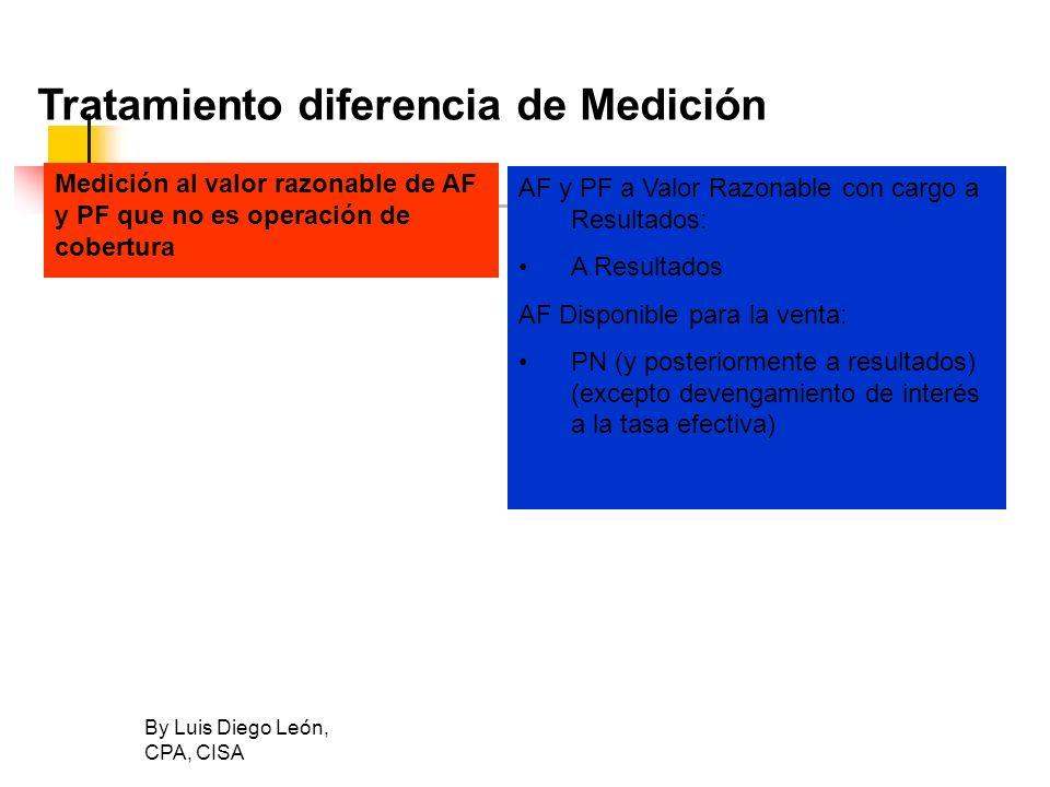 Tratamiento diferencia de Medición