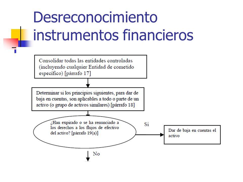Desreconocimiento instrumentos financieros