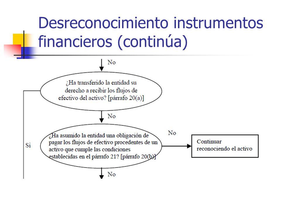 Desreconocimiento instrumentos financieros (continúa)