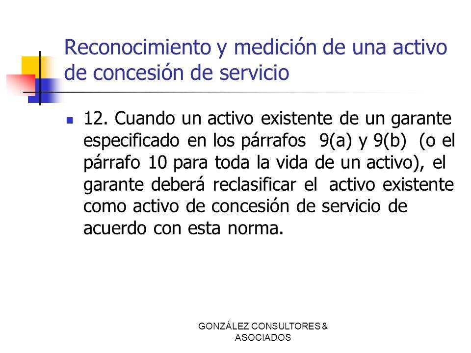 Reconocimiento y medición de una activo de concesión de servicio