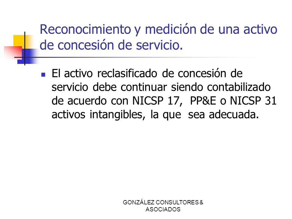 Reconocimiento y medición de una activo de concesión de servicio.