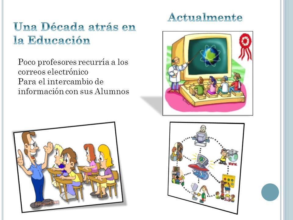 Una Década atrás en la Educación