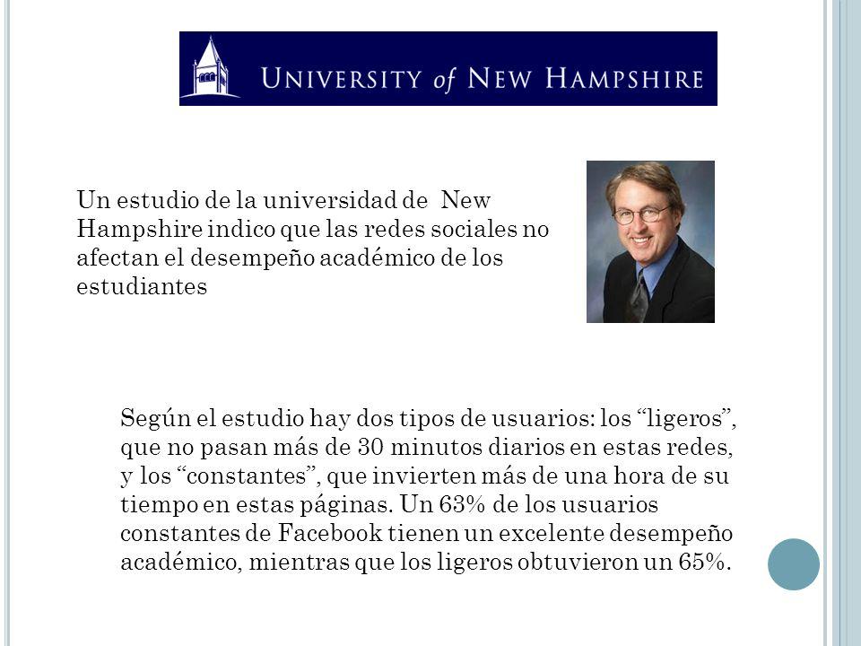 Un estudio de la universidad de New Hampshire indico que las redes sociales no afectan el desempeño académico de los estudiantes
