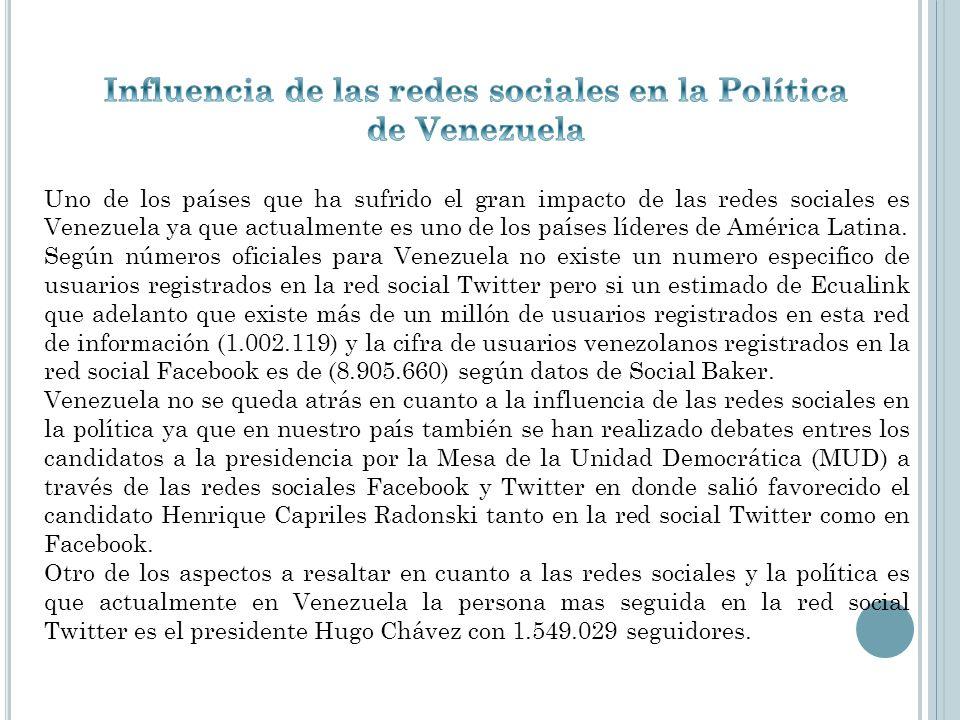 Influencia de las redes sociales en la Política de Venezuela
