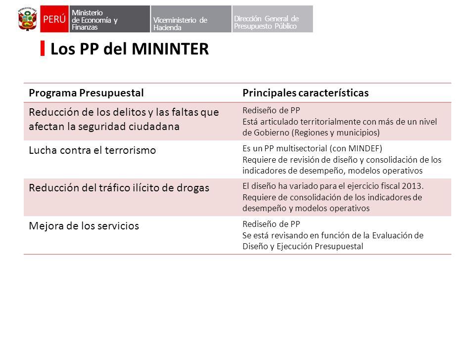 Los PP del MININTER Programa Presupuestal Principales características