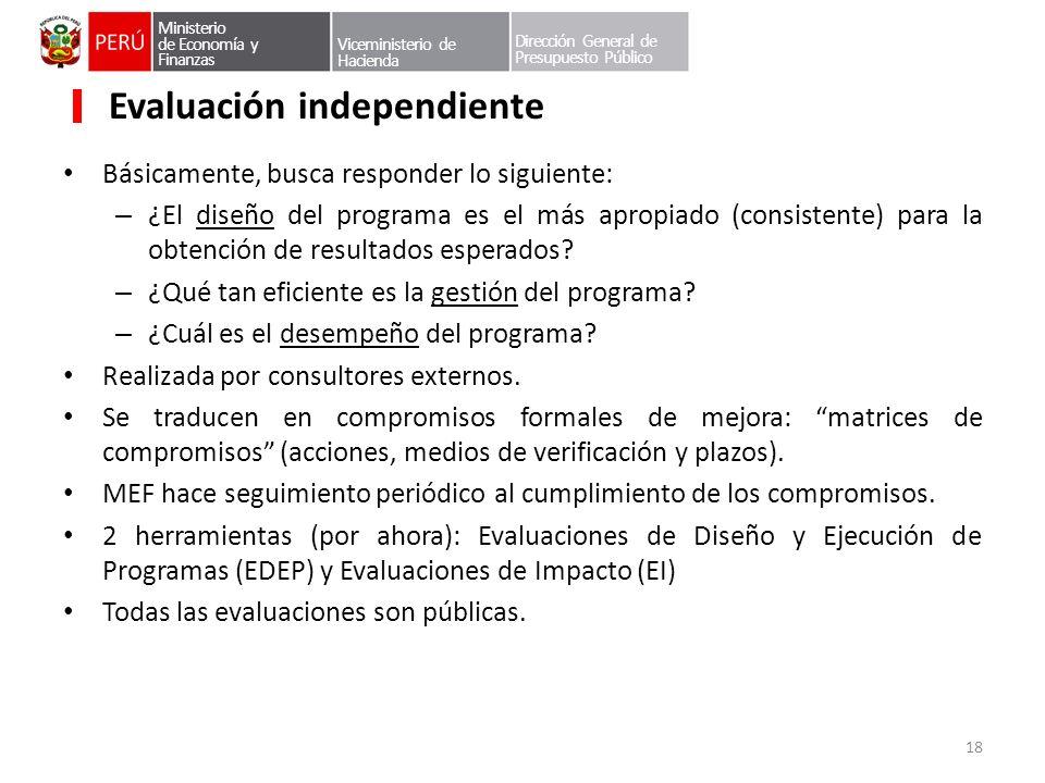 Evaluación independiente