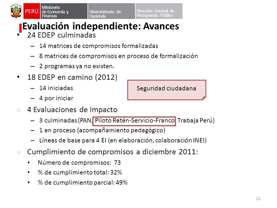 Evaluación independiente: Avances