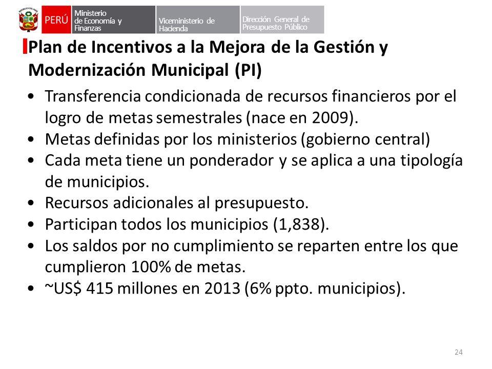 Plan de Incentivos a la Mejora de la Gestión y Modernización Municipal (PI)