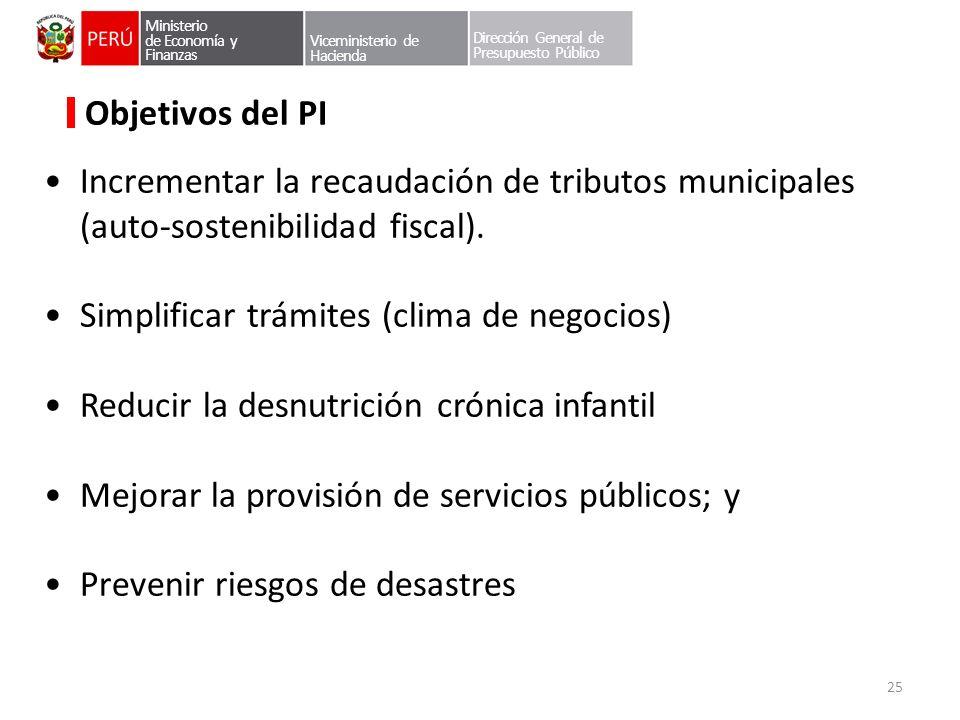Objetivos del PI Incrementar la recaudación de tributos municipales (auto-sostenibilidad fiscal). Simplificar trámites (clima de negocios)