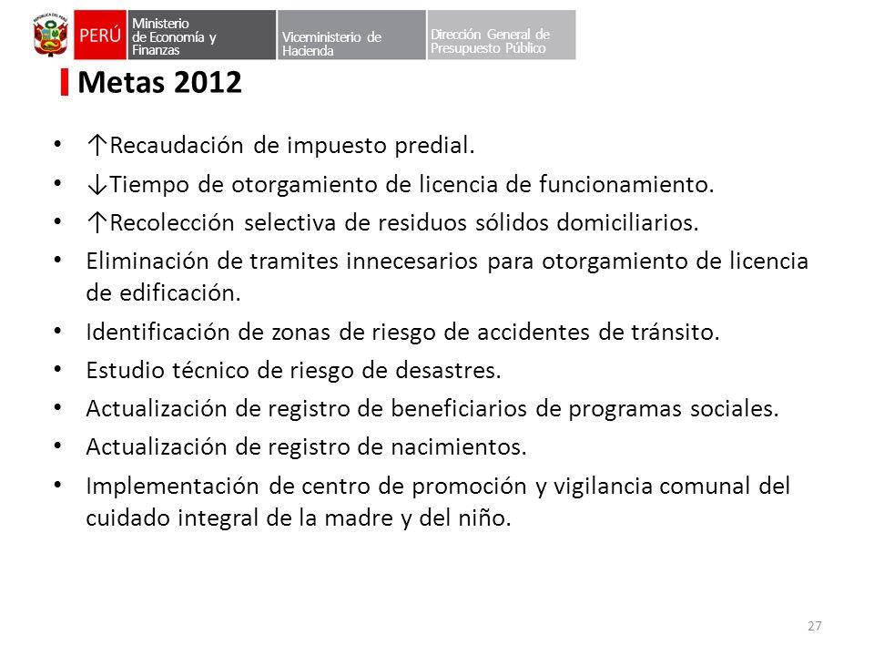 Metas 2012 ↑Recaudación de impuesto predial.