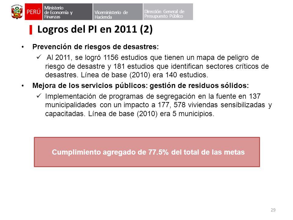 Logros del PI en 2011 (2) Prevención de riesgos de desastres: