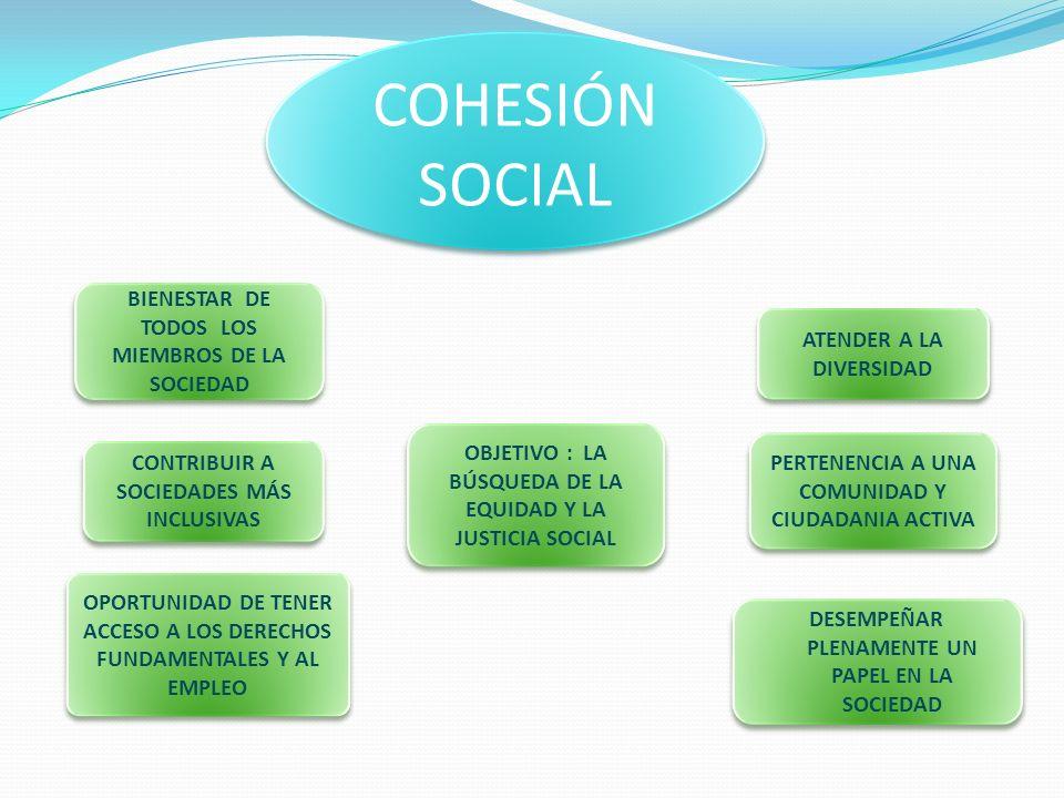 COHESIÓN SOCIAL BIENESTAR DE TODOS LOS MIEMBROS DE LA SOCIEDAD