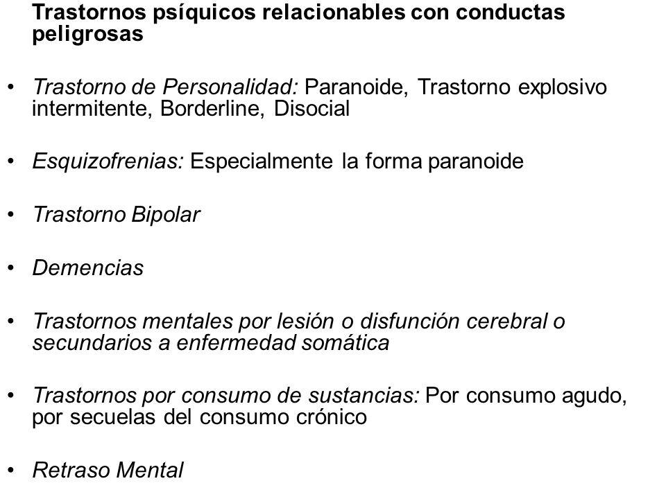 Trastornos psíquicos relacionables con conductas peligrosas