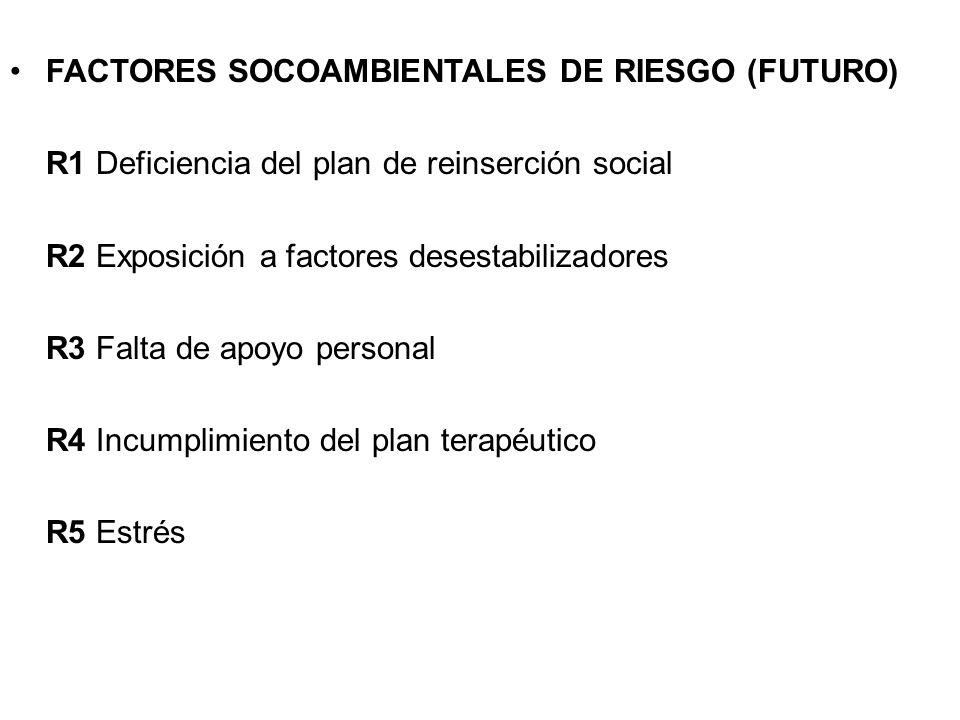 FACTORES SOCOAMBIENTALES DE RIESGO (FUTURO)