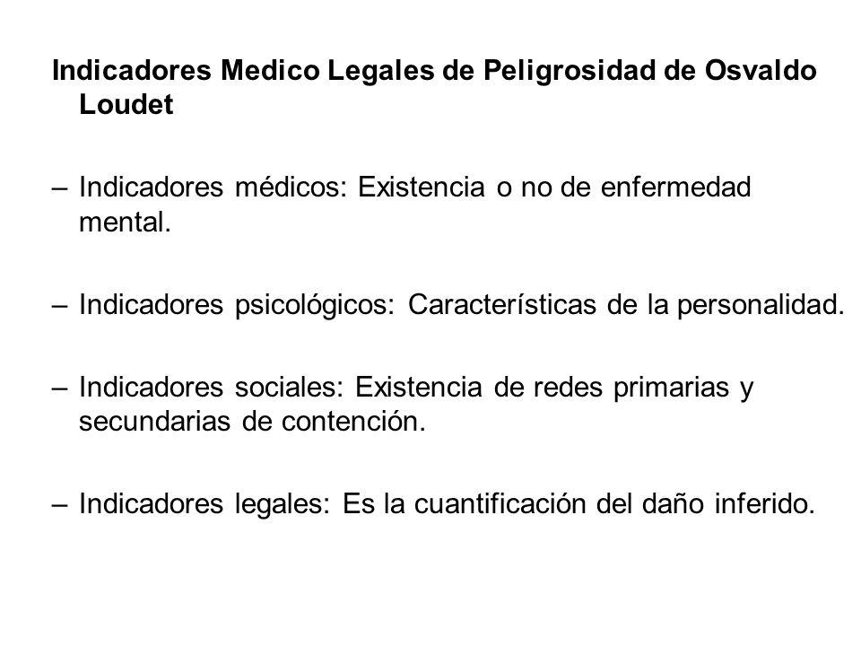 Indicadores Medico Legales de Peligrosidad de Osvaldo Loudet