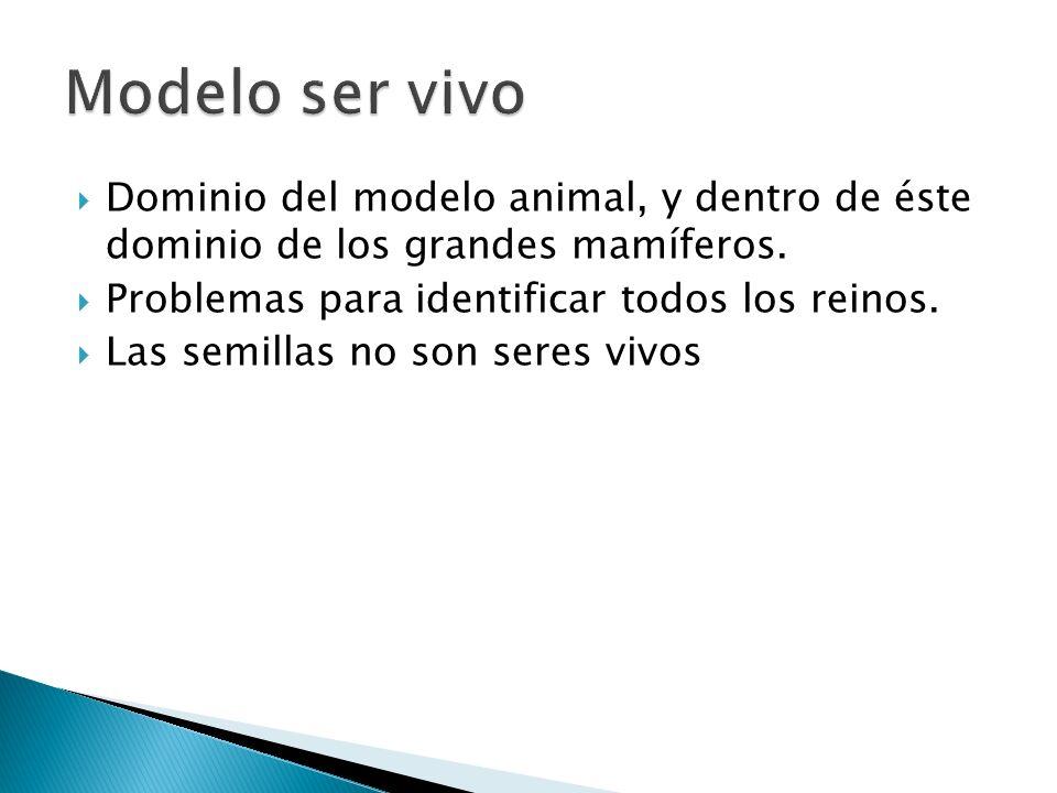 Modelo ser vivo Dominio del modelo animal, y dentro de éste dominio de los grandes mamíferos. Problemas para identificar todos los reinos.
