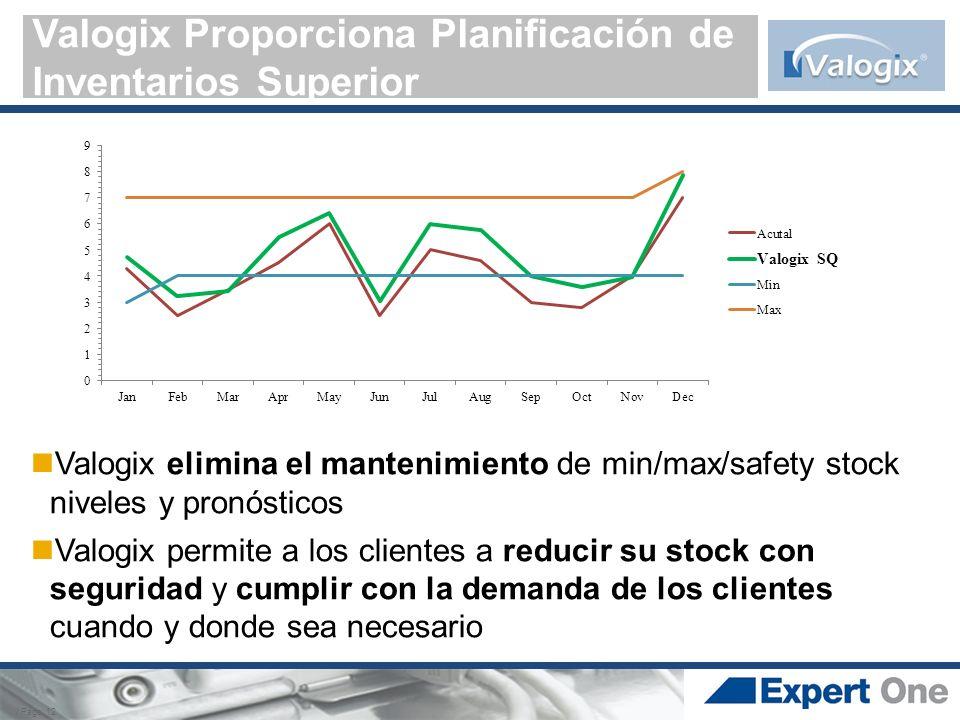 Valogix Proporciona Planificación de Inventarios Superior