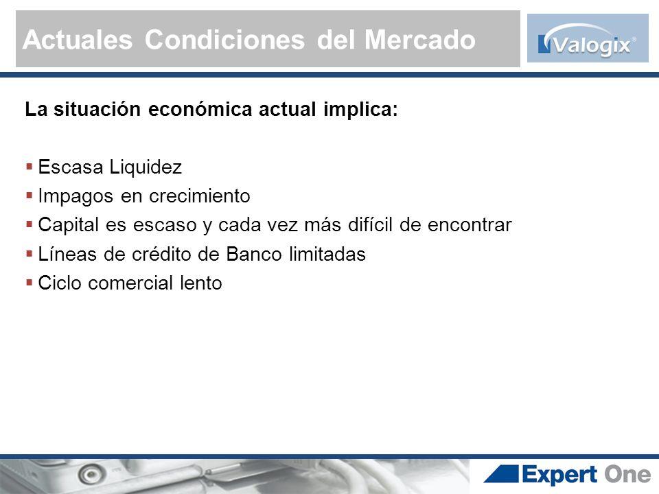Actuales Condiciones del Mercado