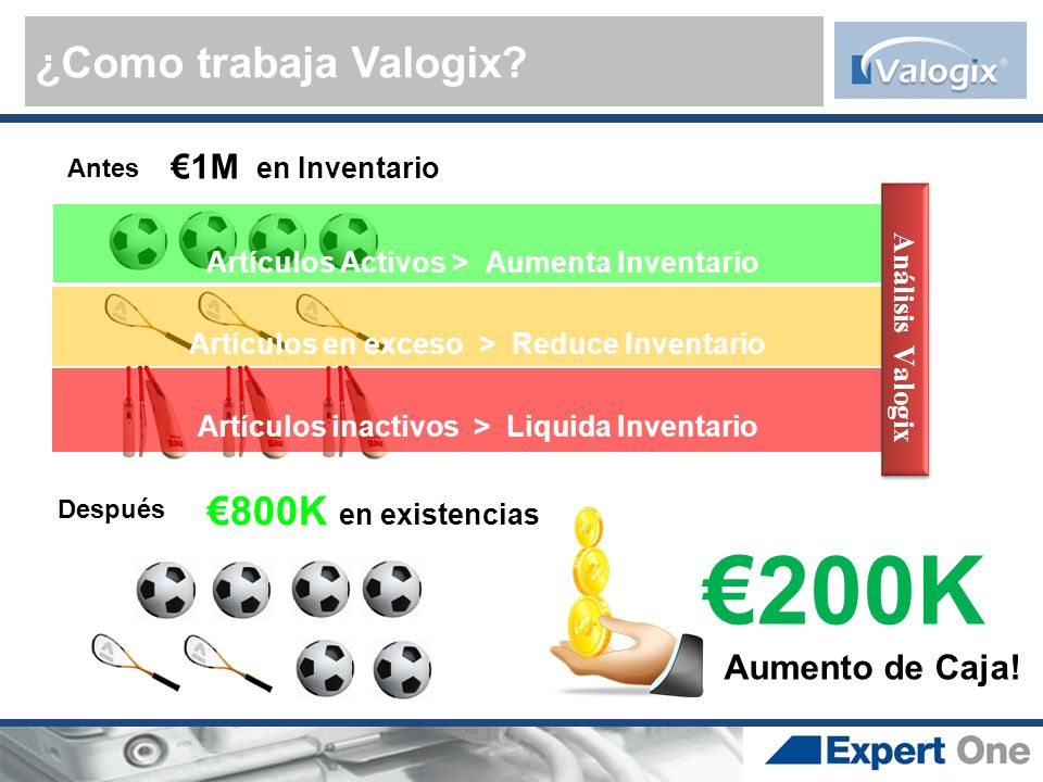 €200K Aumento de Caja! ¿Como trabaja Valogix €800K en existencias