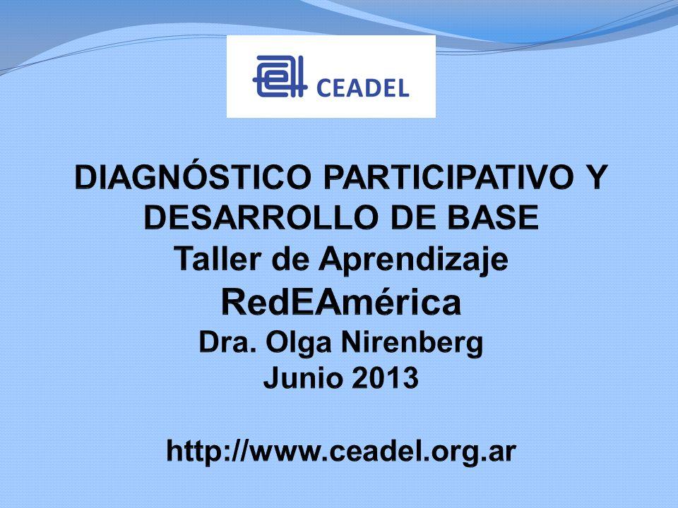 DIAGNÓSTICO PARTICIPATIVO Y DESARROLLO DE BASE Taller de Aprendizaje RedEAmérica Dra.