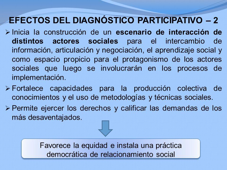 EFECTOS DEL DIAGNÓSTICO PARTICIPATIVO – 2