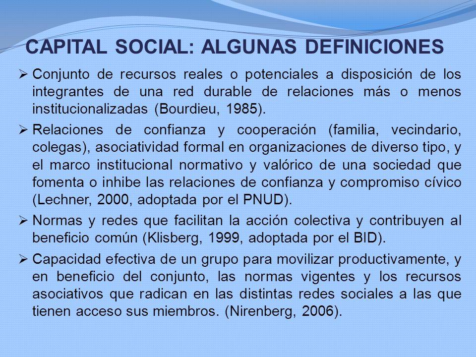 CAPITAL SOCIAL: ALGUNAS DEFINICIONES