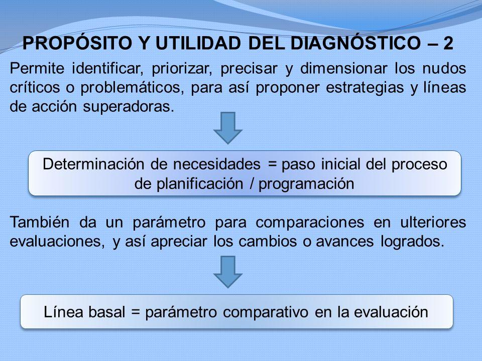 PROPÓSITO Y UTILIDAD DEL DIAGNÓSTICO – 2