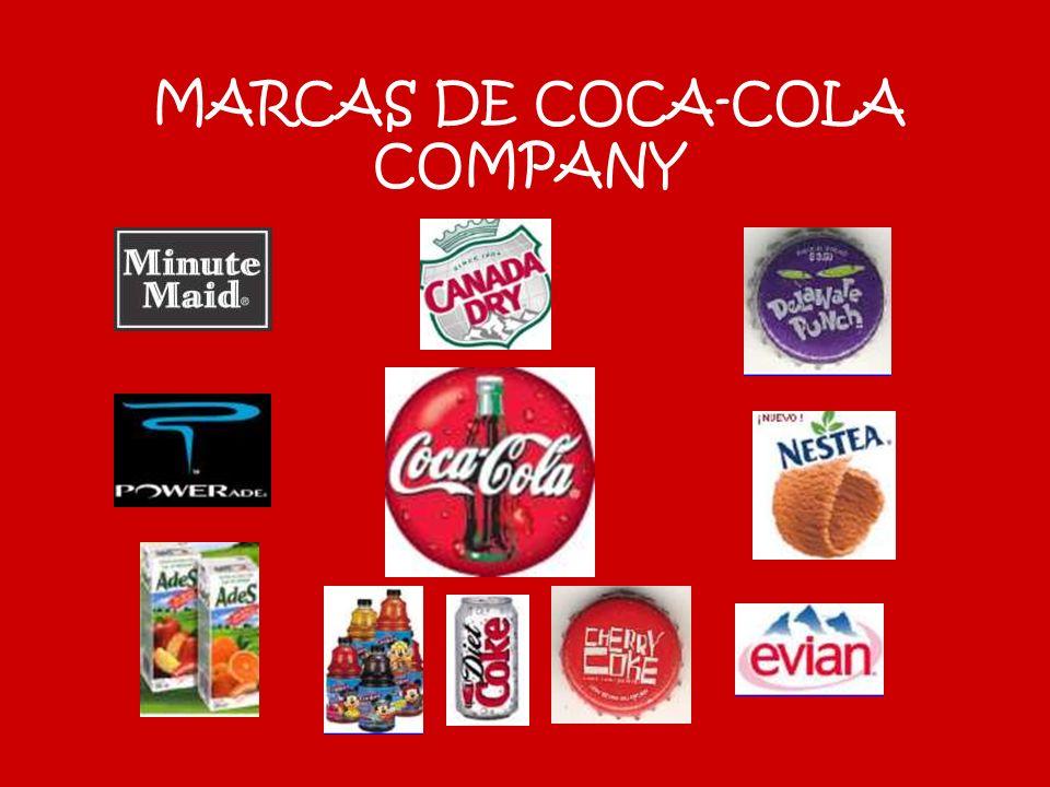 MARCAS DE COCA-COLA COMPANY