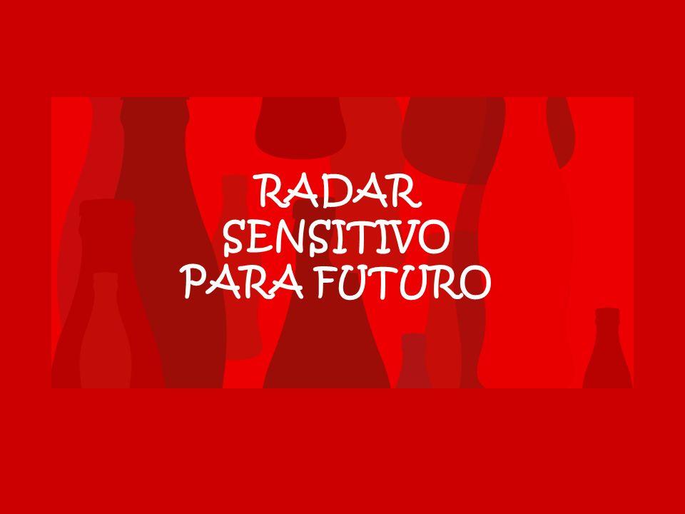 RADAR SENSITIVO PARA FUTURO