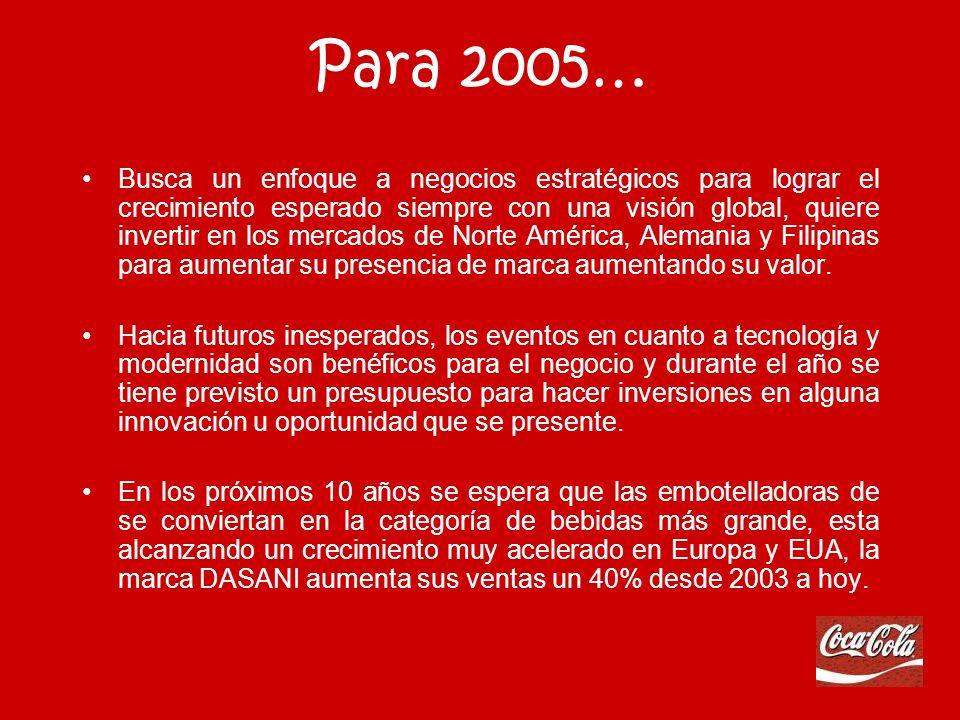 Para 2005…