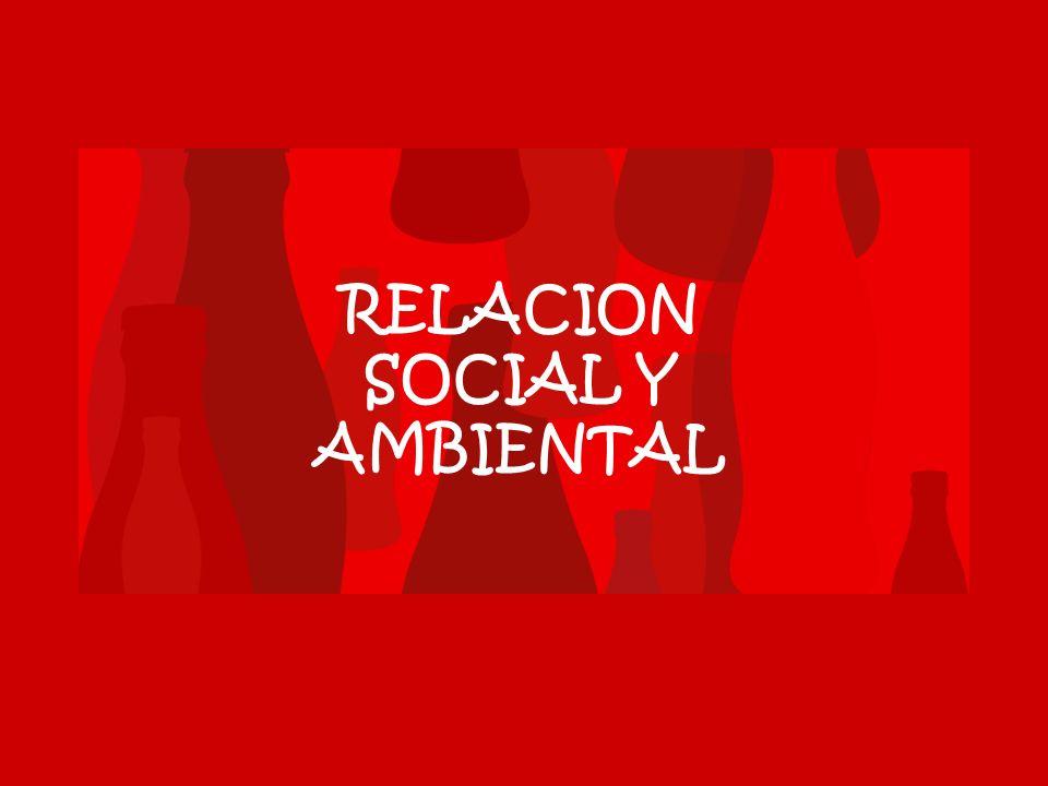 RELACION SOCIAL Y AMBIENTAL