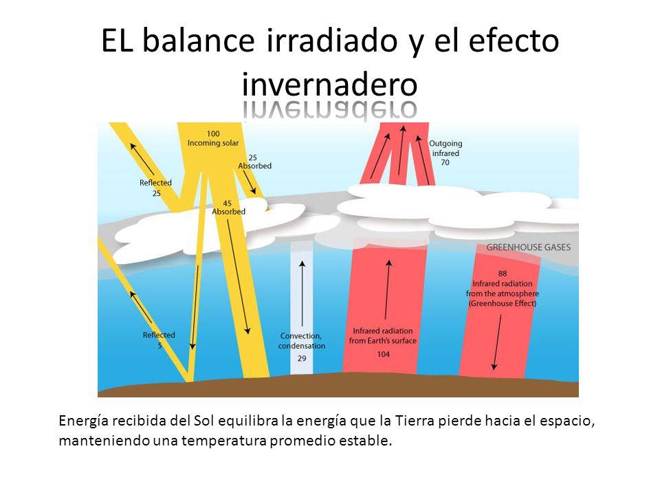 EL balance irradiado y el efecto invernadero