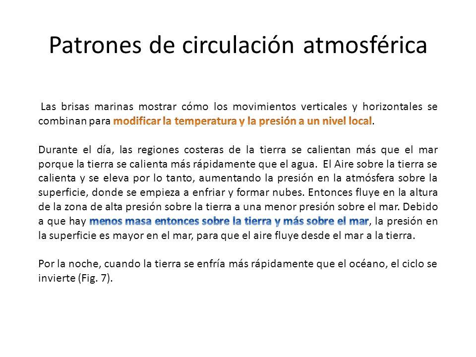 Patrones de circulación atmosférica