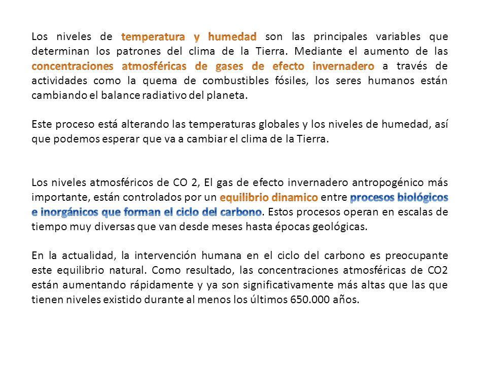 Los niveles de temperatura y humedad son las principales variables que determinan los patrones del clima de la Tierra. Mediante el aumento de las concentraciones atmosféricas de gases de efecto invernadero a través de actividades como la quema de combustibles fósiles, los seres humanos están cambiando el balance radiativo del planeta.