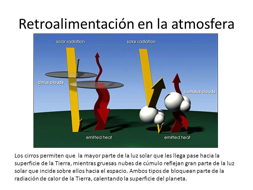 Retroalimentación en la atmosfera