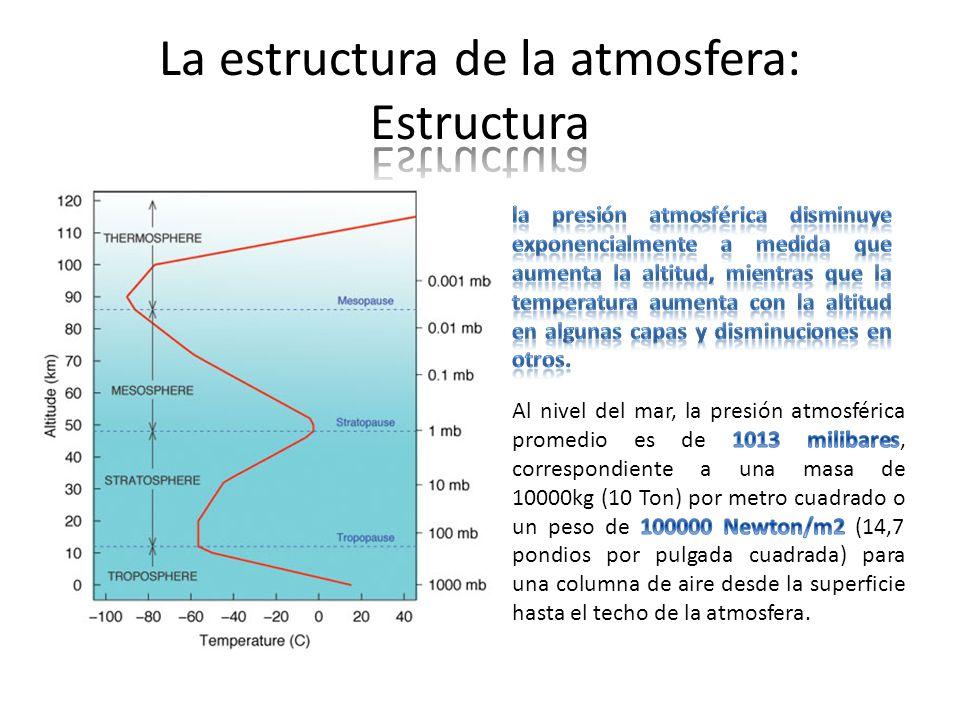 La estructura de la atmosfera: Estructura
