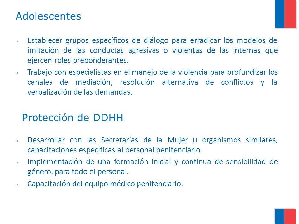Adolescentes Protección de DDHH