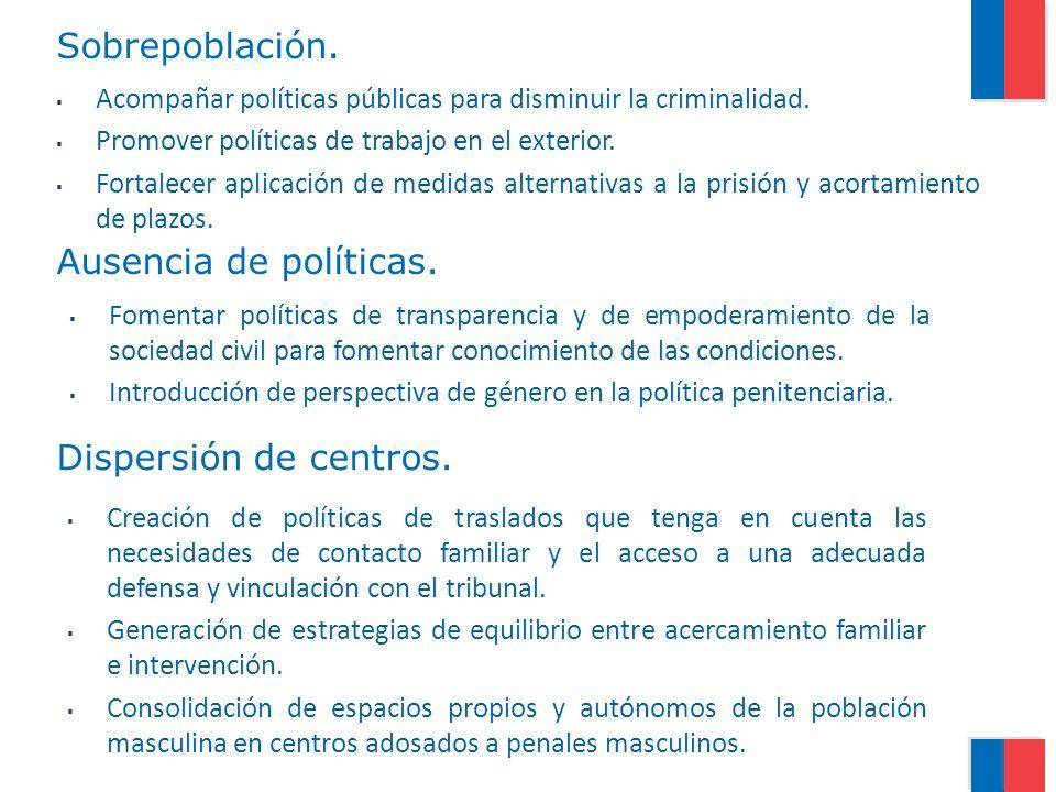 Sobrepoblación. Ausencia de políticas. Dispersión de centros.