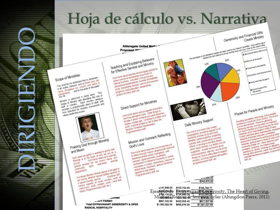 Hoja de cálculo vs. Narrativa