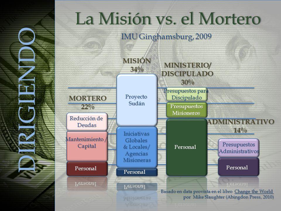 DIRIGIENDO La Misión vs. el Mortero IMU Ginghamsburg, 2009 MISIÓN 34%