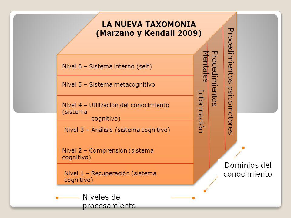 LA NUEVA TAXOMONIA (Marzano y Kendall 2009)