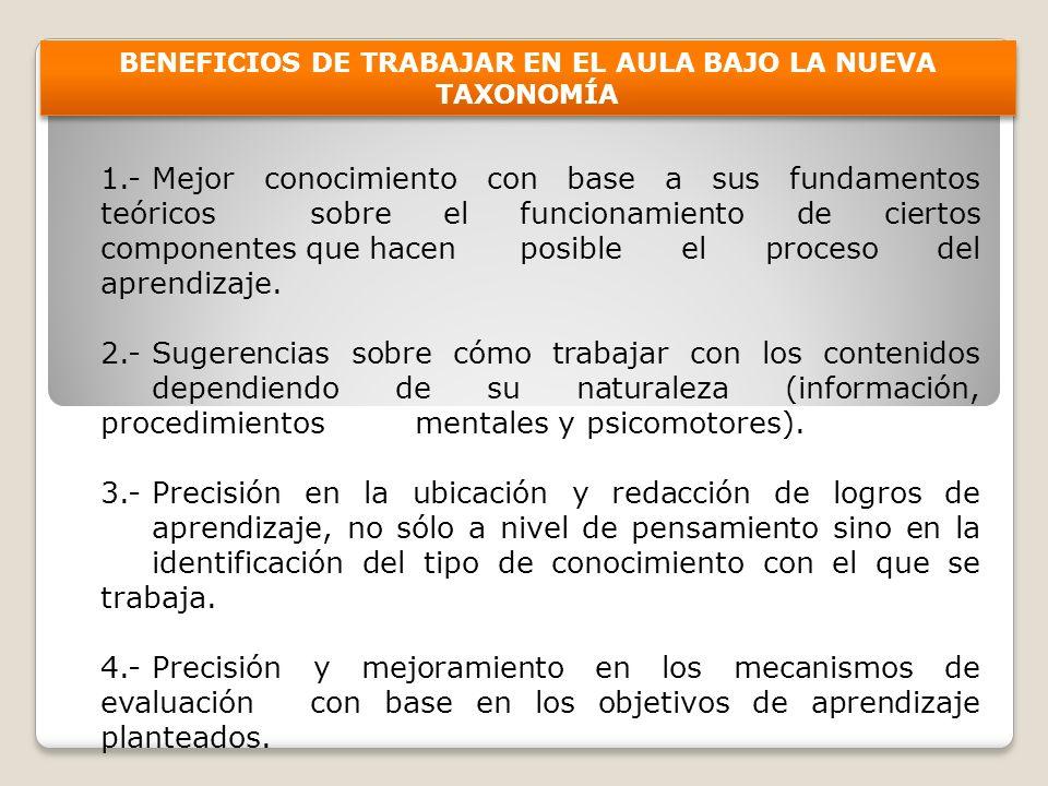 BENEFICIOS DE TRABAJAR EN EL AULA BAJO LA NUEVA TAXONOMÍA