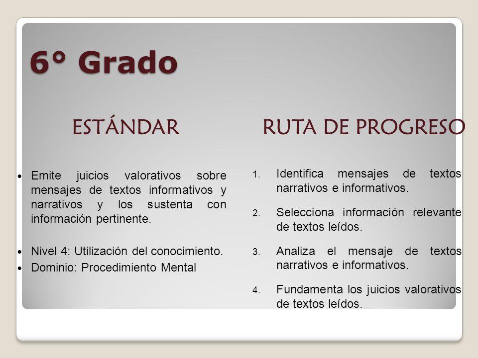 6° Grado ESTÁNDAR RUTA DE PROGRESO