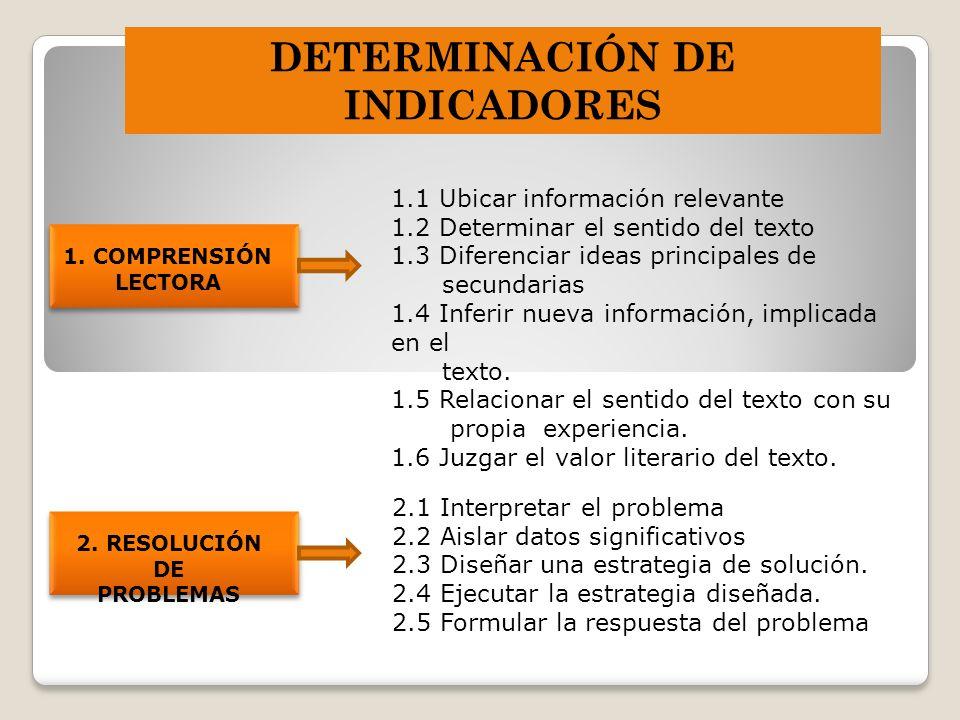DETERMINACIÓN DE INDICADORES
