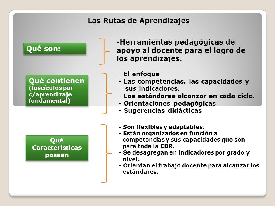Las Rutas de Aprendizajes Qué Características poseen