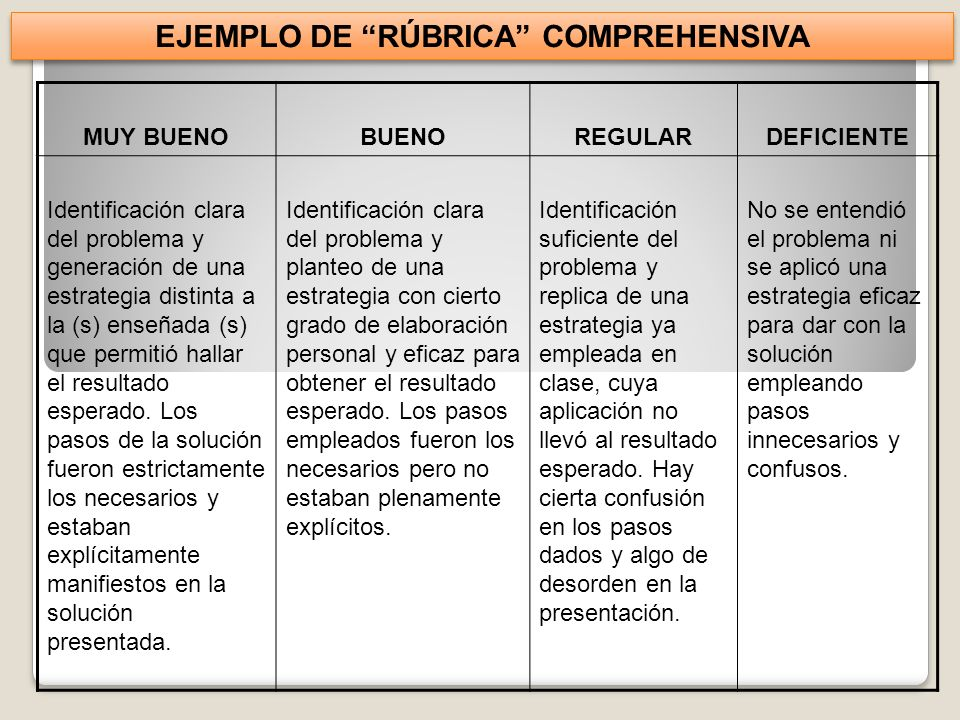 EJEMPLO DE RÚBRICA COMPREHENSIVA