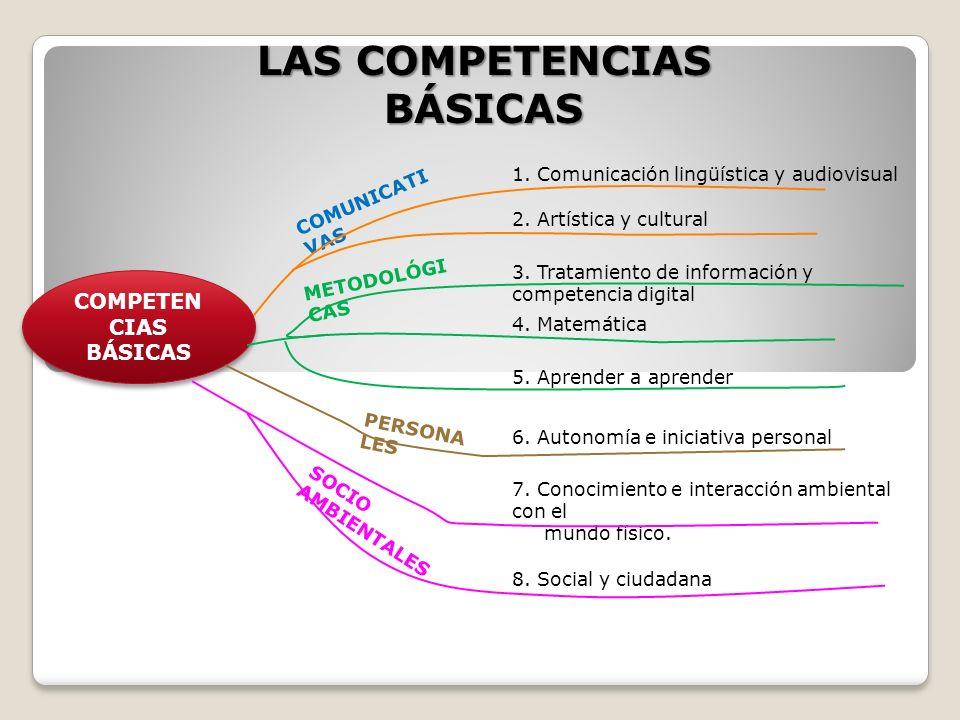 LAS COMPETENCIAS BÁSICAS