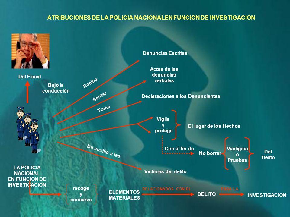 ATRIBUCIONES DE LA POLICIA NACIONALEN FUNCION DE INVESTIGACION