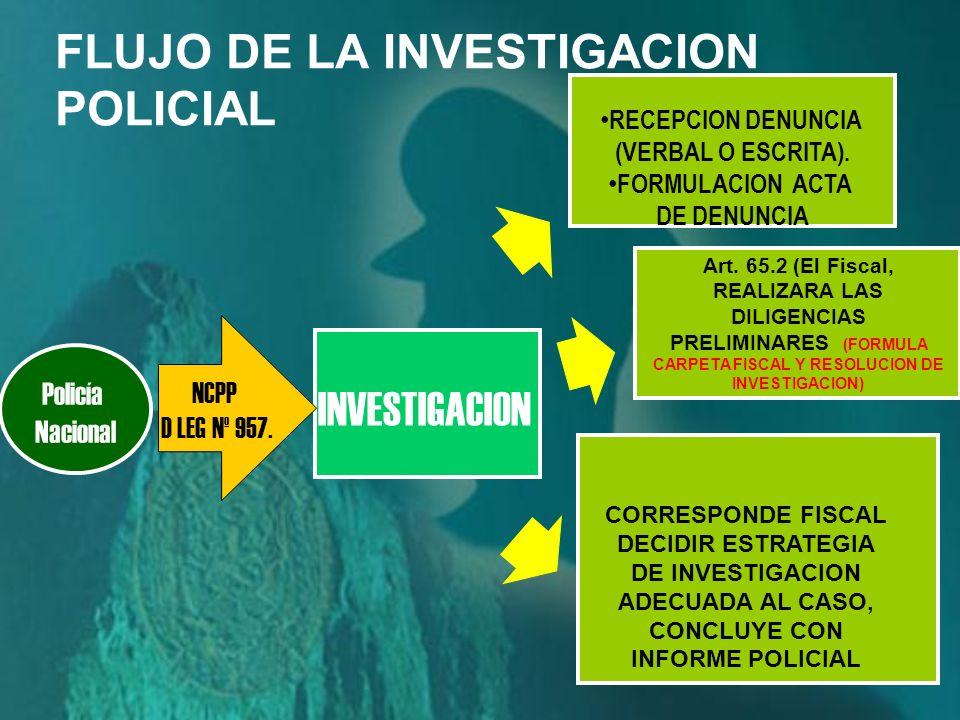 FLUJO DE LA INVESTIGACION POLICIAL