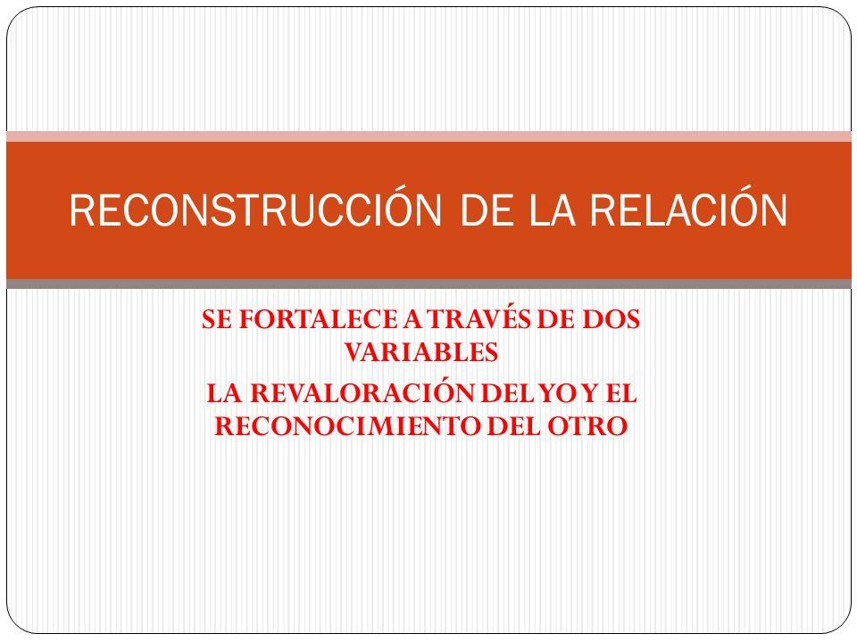 RECONSTRUCCIÓN DE LA RELACIÓN